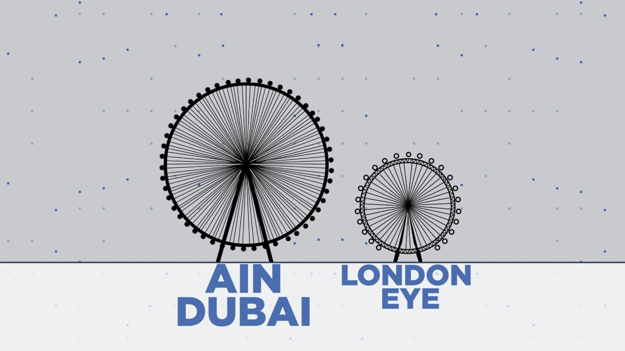 Dubai Has Built the World's Tallest and Largest Observation Wheel